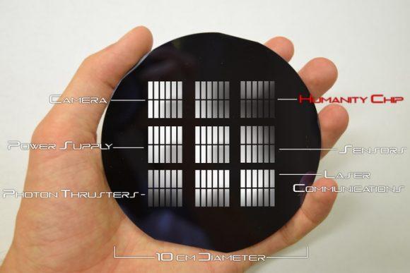 Человечество на чипе